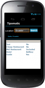 tipomatic